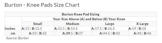 Таблица размеров - Защитные шорты детские Burton YTH Total Imp Short True Black S (17)