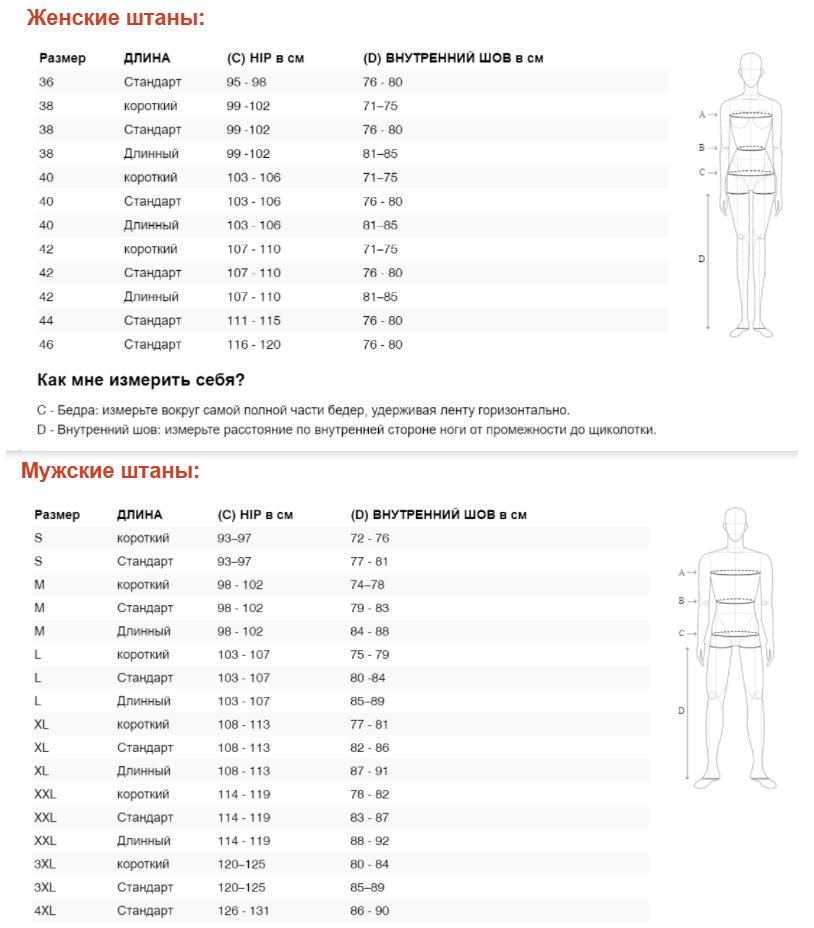Таблица размеров - Мотоштаны Revit Vapor 2 Black XL
