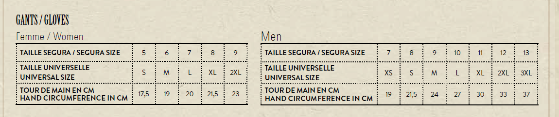 Таблица размеров - Мотоперчатки Segura Comet Brown T8