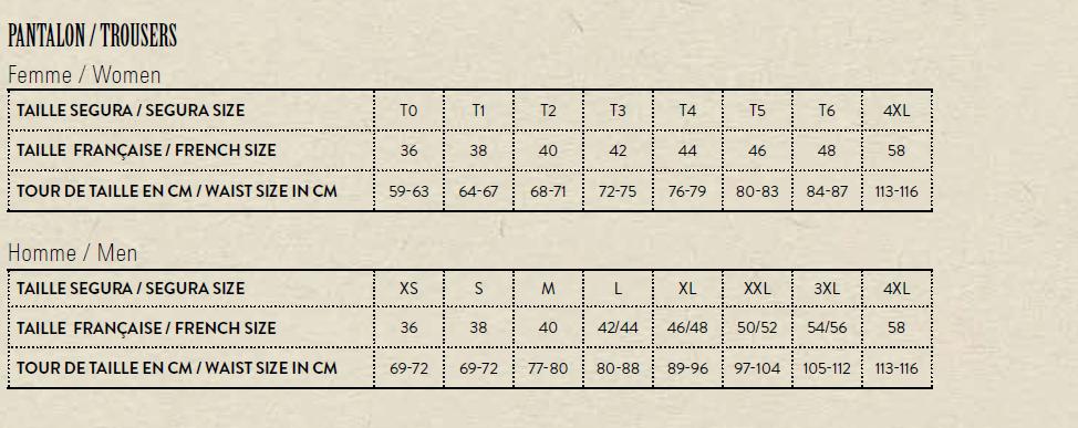 Таблица размеров - Мотоджинсы Segura Sullivan Blue XL