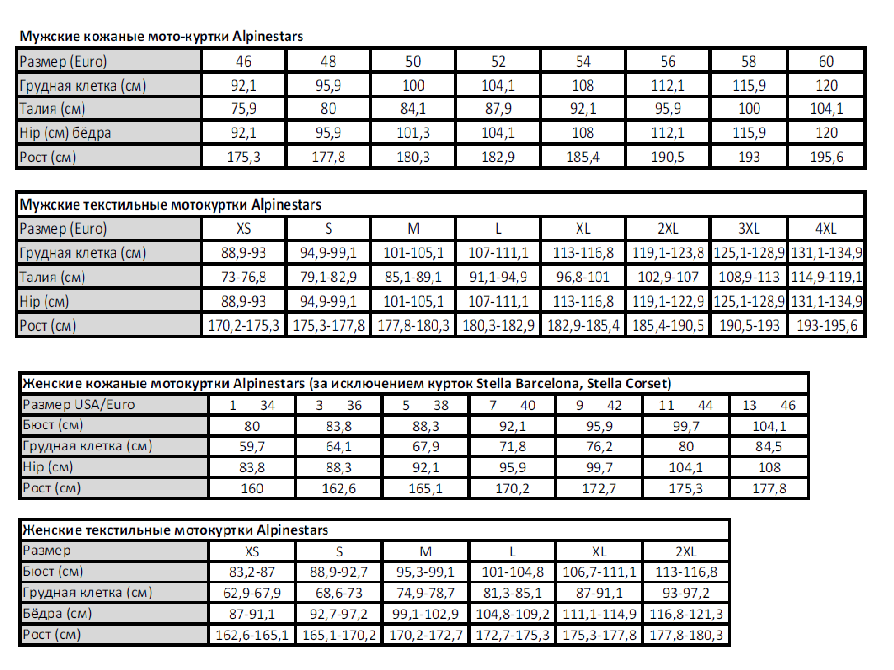 Таблица размеров - Реглан Alpinestars Borsen LS Grey L