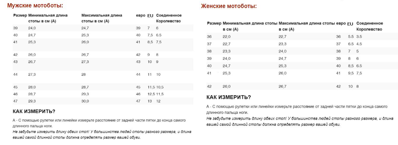 Таблица размеров - Мотоботы Revit Freemont Black 43