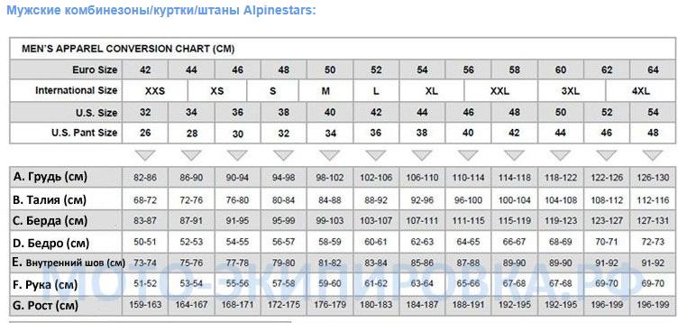 Таблица размеров - Термобелье Alpinestars Sport Black XL