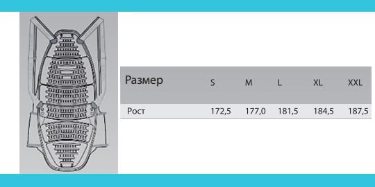 Таблица размеров - Защита спины в куртку BERING Level 1 T0-T6(S-L)