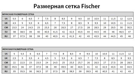 Таблица размеров - Ботинки для беговых лыж Fischer RC Combi My Style Black-Yellow 44 (16-17)