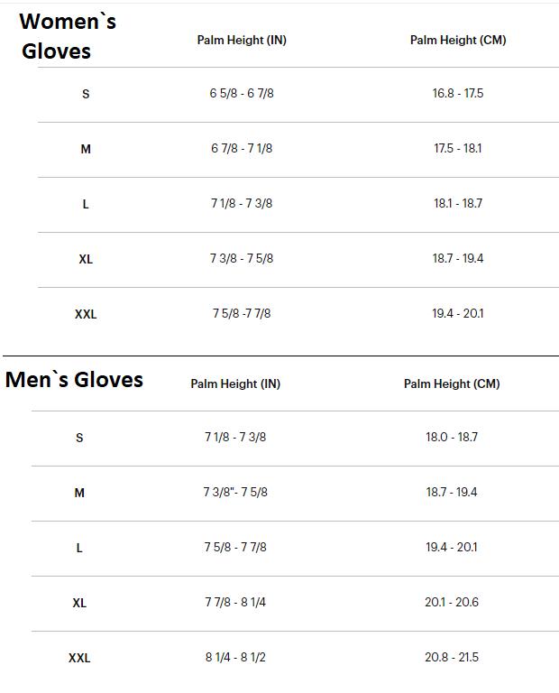 Таблица размеров - Мотоперчатки 100% Airmatic Grey 2XL (12)