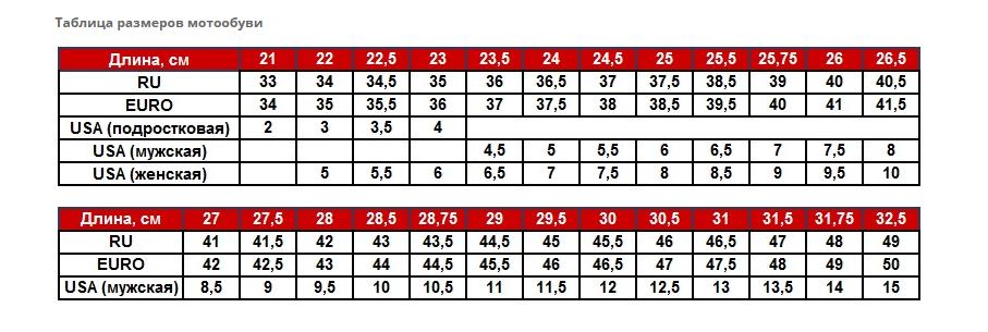 Таблица размеров - Мотоботы Buse City Limit Sport Black 42