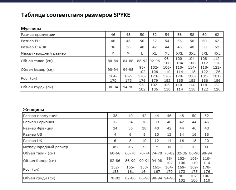 Таблица размеров - Mотокуртка Spyke Steel Air Black 52