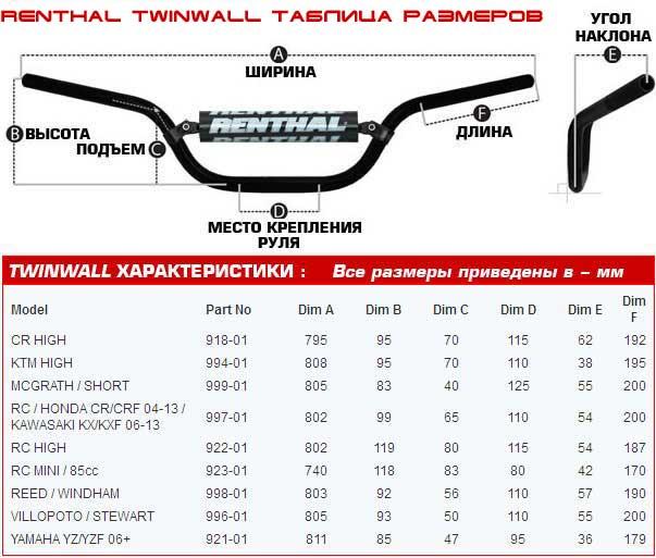 Таблица размеров - Моторуль MTB Renthal 35mm Fatbar Black Rise 20 mm