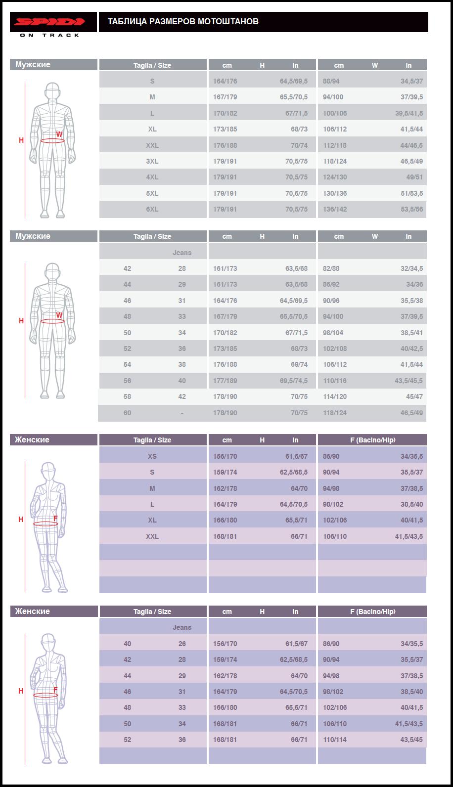 Таблица размеров - Мотоджинсы Spidi J-Tracker L32 Blue Dark Used - Regular 36 (2018)