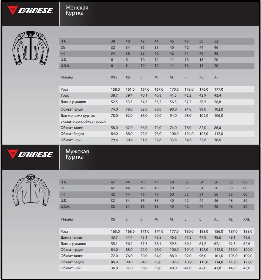 Таблица размеров - Мотокуртка женская Dainese Air Crono Black-White-Red 42