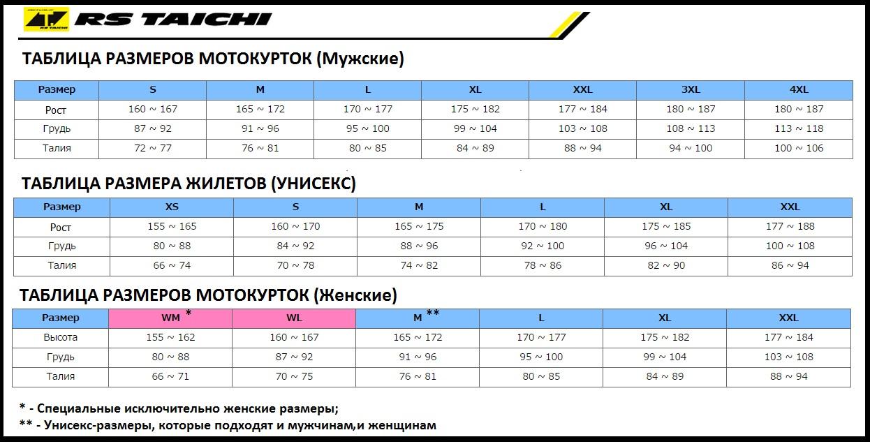 Таблица размеров - Мотокуртка RS Taichi Hybrid Mesh Black 3XL