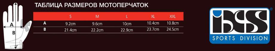 Таблица размеров - Мотоперчатки IXS Montevideo Air Black S