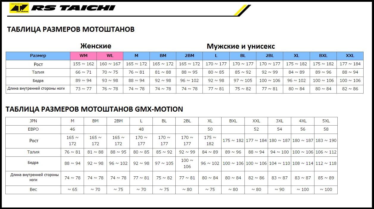 Таблица размеров - Мотоштаны RS Taichi Quick Dry Camo L