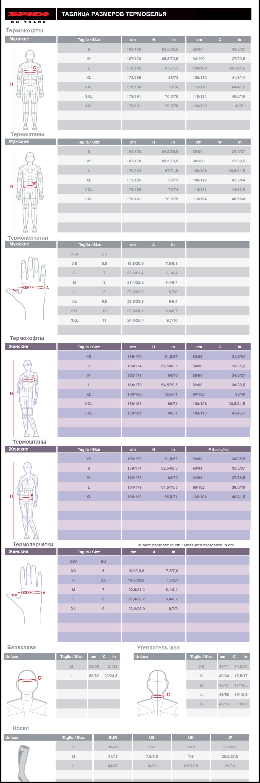 Таблица размеров - Термокофта Spidi C-Yarn Black L