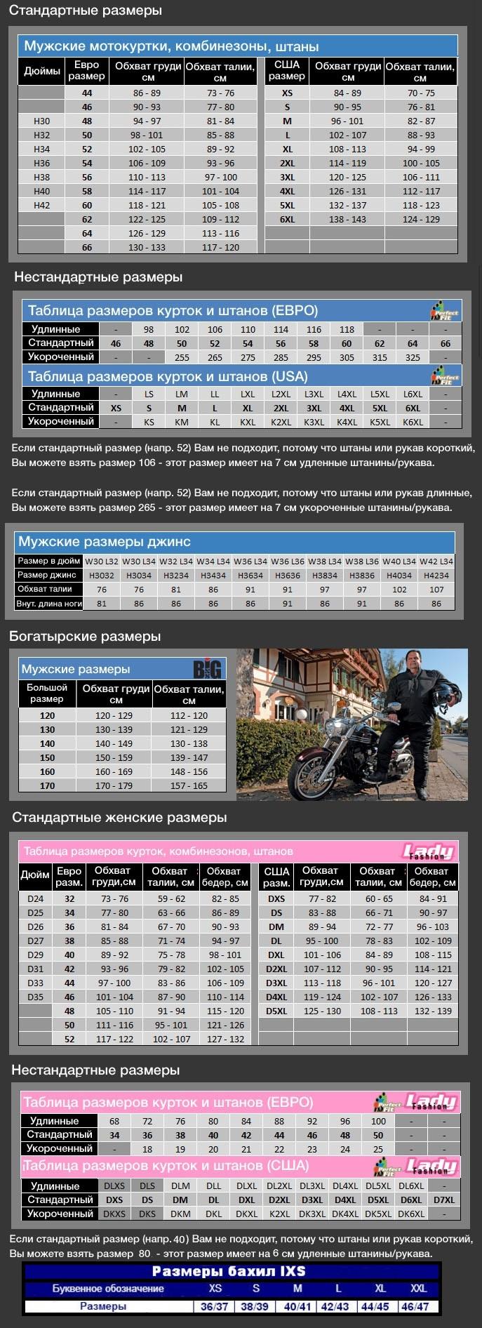 Таблица размеров - Мотодождевик IXS Orca EVO Black 5XL