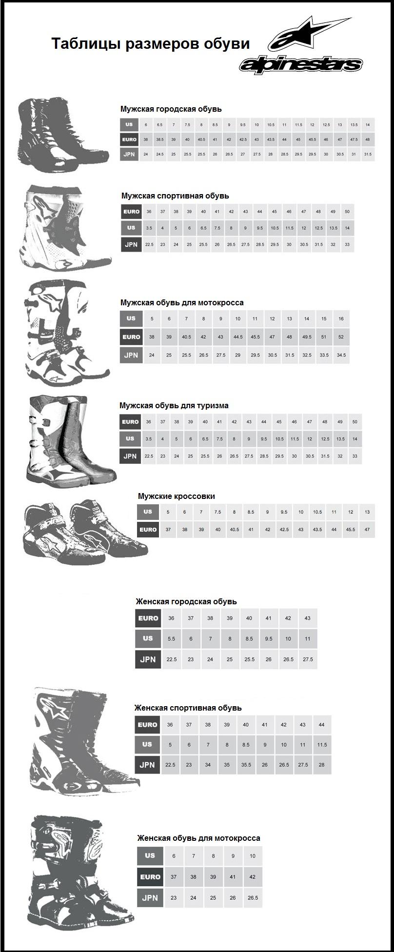 Таблица размеров - Мотоботы Alpinestars S-MX 6 V2 Black 40