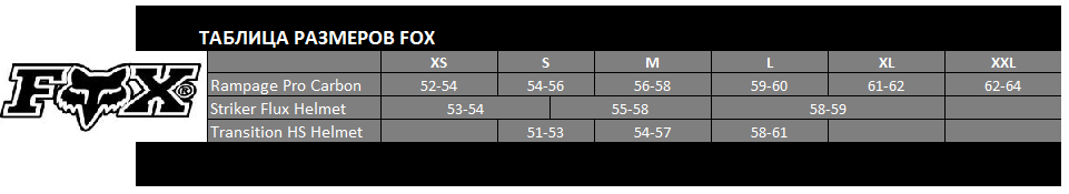 Таблица размеров - Велошлем Fox Ranger Fluo Yellow XL/2XL