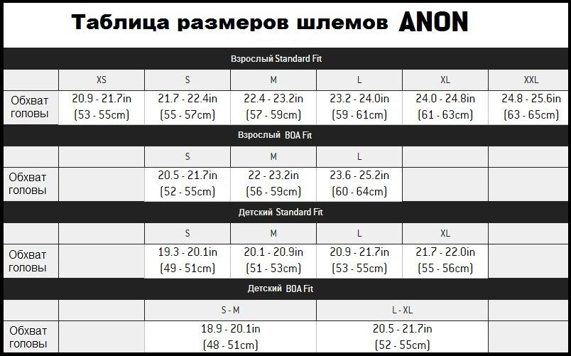 Таблица размеров - Сноубордический шлем детский Anon Scout Black Eu L (2017)