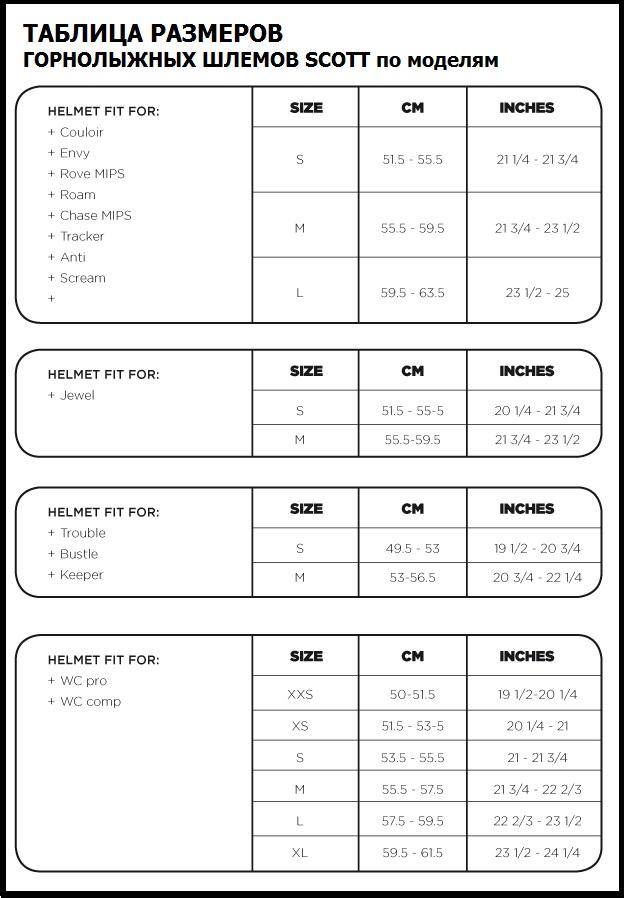Таблица размеров - Горнолыжный шлем Scott Seeker Grey S