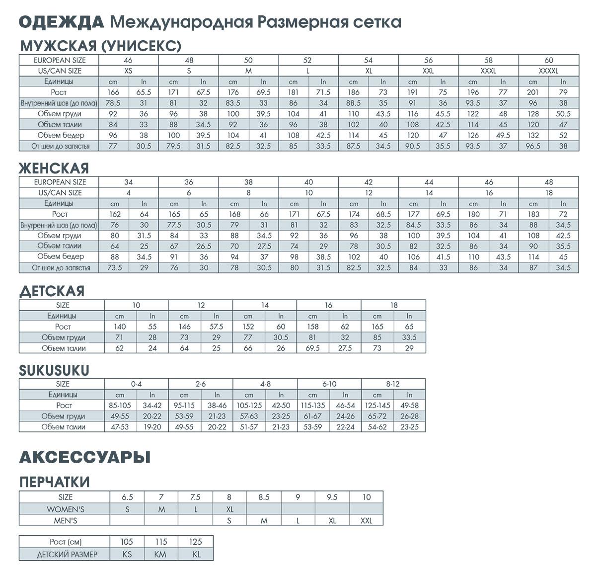 Таблица размеров - Горнолыжная женская куртка Phenix Orca Jacket Blue 10-40 (13-14)