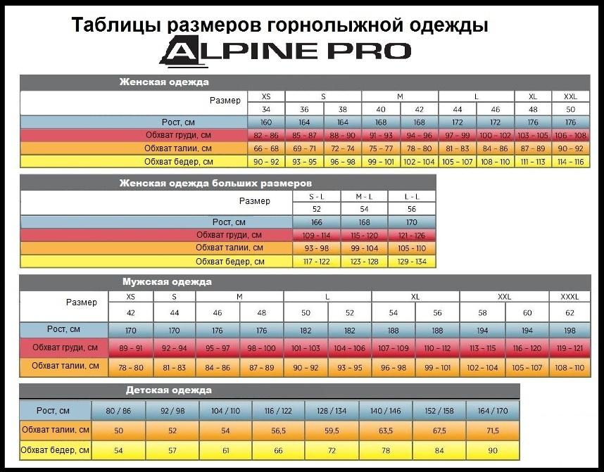 Таблица размеров - Горнолыжная куртка Alpine Pro Slocan 5 MJCP353 505 Green S