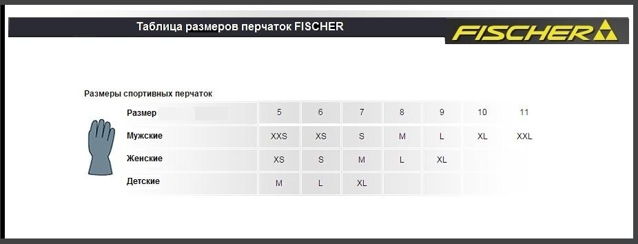 Таблица размеров - Горнолыжные перчатки Fischer My Style Black-Turquoise 7.5 (2017)