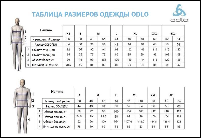 Таблица размеров - Термоштаны Odlo Evolution Light 3/4 Castlerock S (2012)