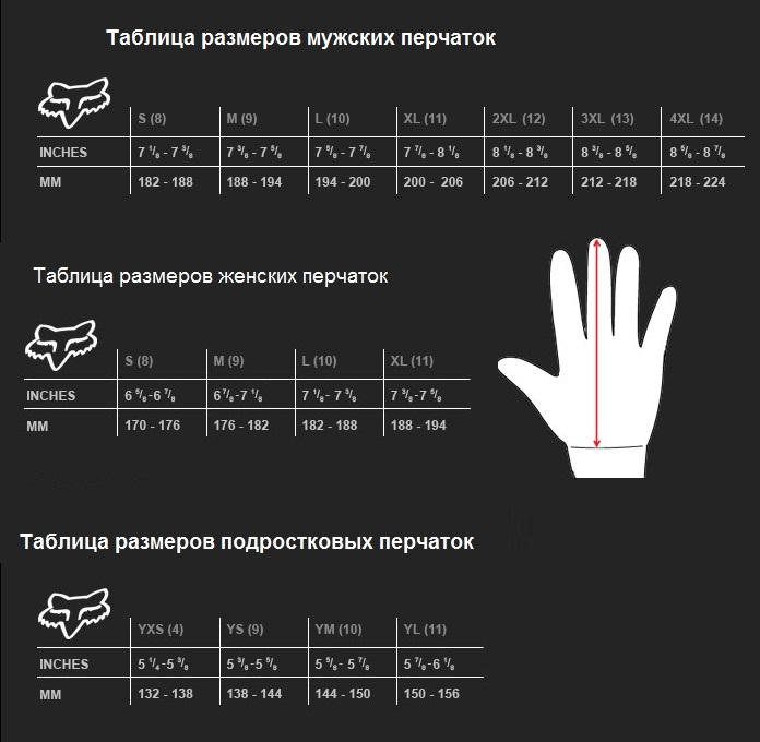 Таблица размеров - Велоперчатки Fox Ranger Gel Short Glove Flo-Yellow S