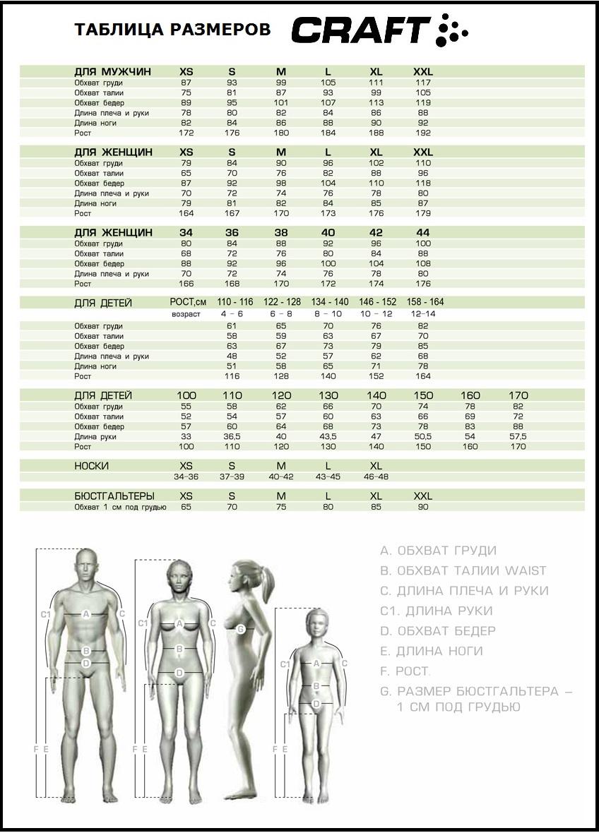 Таблица размеров - Куртка женская Craft Devotion P Geo Black-Black-White S (2016)