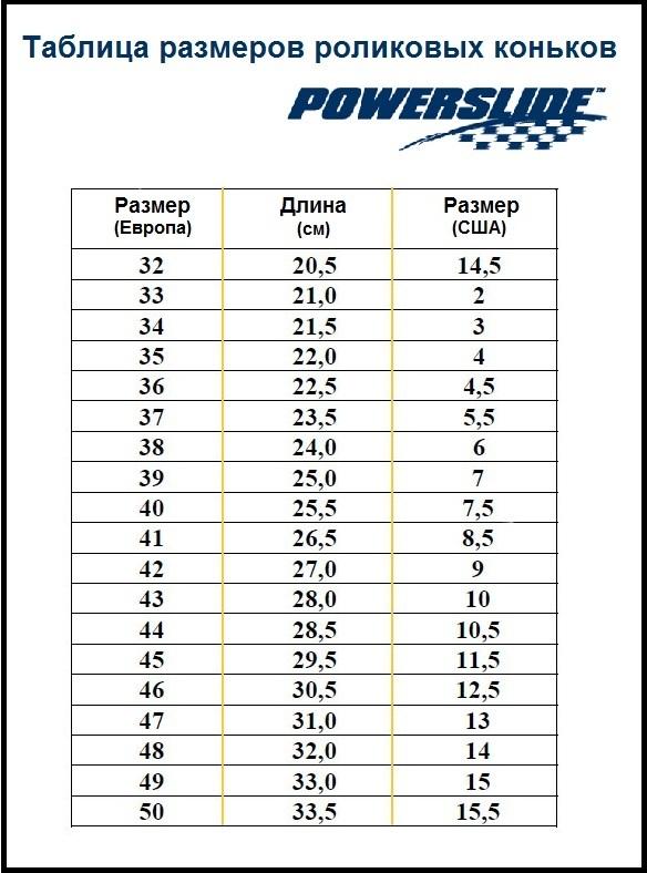 Таблица размеров - Роликовые коньки Powerslide Phuzion Gamma Men Black 40 (2015)