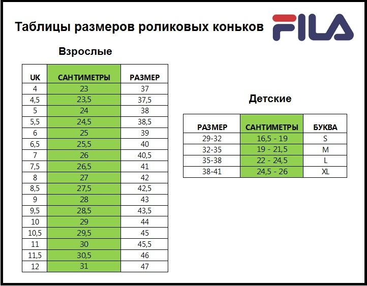 Таблица размеров - Роликовые коньки Fila Nrk Pro Green 11 (2016)