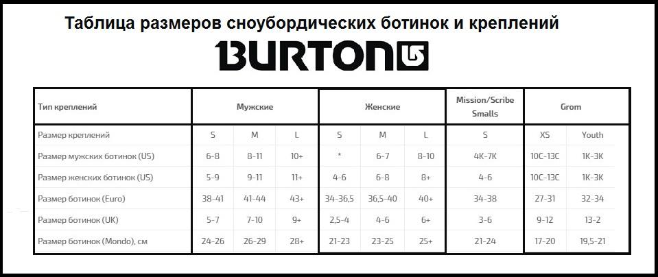 Таблица размеров - Ботинки для сноуборда Burton Ambush Smalls Black-Red 6K (2017)
