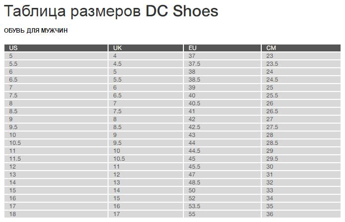 Таблица размеров - Ботинки для сноуборда женские DC Karma J LSBT Black-Grey 7.0 (2018)