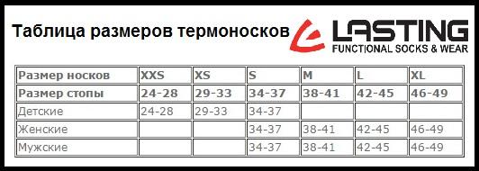 Таблица размеров - Термоноски треккинговые Lasting KNT Grey M